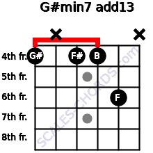 G#min7(add13) for guitar on frets 4, x, 4, 4, 6, x
