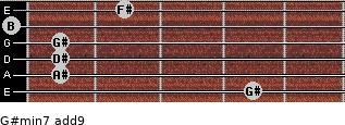 G#min7(add9) for guitar on frets 4, 1, 1, 1, 0, 2