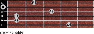 G#min7(add9) for guitar on frets 4, 1, 1, 3, 0, 2