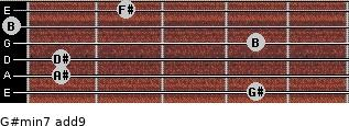 G#min7(add9) for guitar on frets 4, 1, 1, 4, 0, 2