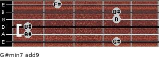 G#min7(add9) for guitar on frets 4, 1, 1, 4, 4, 2