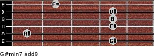 G#min7(add9) for guitar on frets 4, 1, 4, 4, 4, 2