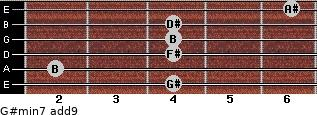 G#min7(add9) for guitar on frets 4, 2, 4, 4, 4, 6