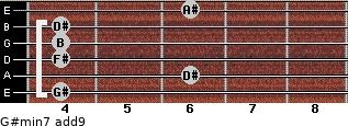 G#min7(add9) for guitar on frets 4, 6, 4, 4, 4, 6