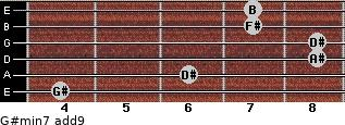 G#min7(add9) for guitar on frets 4, 6, 8, 8, 7, 7