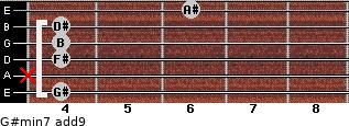 G#min7(add9) for guitar on frets 4, x, 4, 4, 4, 6