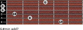 G#min(add7) for guitar on frets 4, 2, 1, 0, 0, 3