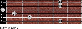 G#min(add7) for guitar on frets 4, 2, 1, 0, 4, 4