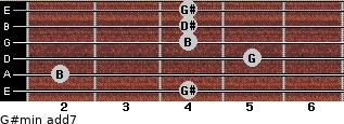 G#min(add7) for guitar on frets 4, 2, 5, 4, 4, 4