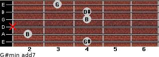 G#min(add7) for guitar on frets 4, 2, x, 4, 4, 3