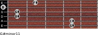 G#minor11 for guitar on frets 4, 4, 1, 1, 0, 2