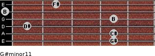 G#minor11 for guitar on frets 4, 4, 1, 4, 0, 2