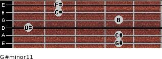 G#minor11 for guitar on frets 4, 4, 1, 4, 2, 2