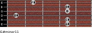 G#minor11 for guitar on frets 4, 4, 1, 4, 4, 2