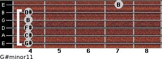G#minor11 for guitar on frets 4, 4, 4, 4, 4, 7