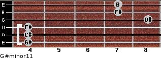 G#minor11 for guitar on frets 4, 4, 4, 8, 7, 7