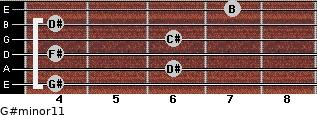 G#minor11 for guitar on frets 4, 6, 4, 6, 4, 7
