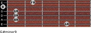 G#minor9 for guitar on frets 4, 1, 1, 1, 0, 2