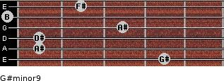 G#minor9 for guitar on frets 4, 1, 1, 3, 0, 2
