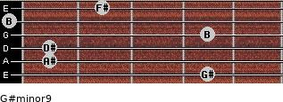 G#minor9 for guitar on frets 4, 1, 1, 4, 0, 2