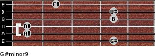 G#minor9 for guitar on frets 4, 1, 1, 4, 4, 2