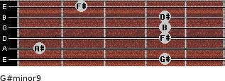 G#minor9 for guitar on frets 4, 1, 4, 4, 4, 2