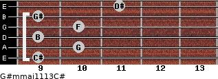 G#m(maj11/13)/C# for guitar on frets 9, 10, 9, 10, 9, 11
