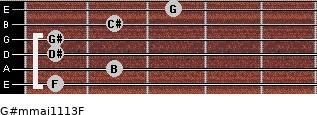 G#m(maj11/13)/F for guitar on frets 1, 2, 1, 1, 2, 3