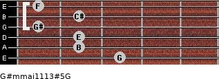 G#m(maj11/13)#5/G for guitar on frets 3, 2, 2, 1, 2, 1
