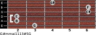 G#m(maj11/13)#5/G for guitar on frets 3, 2, 2, 6, 6, 4