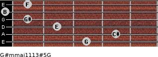 G#m(maj11/13)#5/G for guitar on frets 3, 4, 2, 1, 0, 1