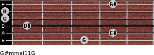 G#m(maj11)/G for guitar on frets 3, 4, 1, 0, 0, 4