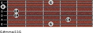 G#m(maj11)/G for guitar on frets 3, 4, 1, 1, 0, 3