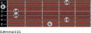 G#m(maj11)/G for guitar on frets 3, 4, 1, 1, 0, 4