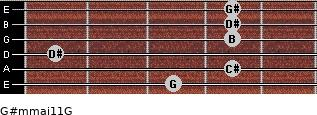 G#m(maj11)/G for guitar on frets 3, 4, 1, 4, 4, 4