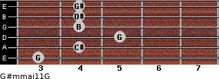 G#m(maj11)/G for guitar on frets 3, 4, 5, 4, 4, 4