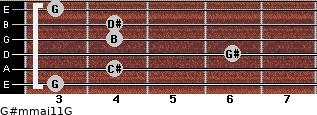 G#m(maj11)/G for guitar on frets 3, 4, 6, 4, 4, 3