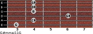 G#m(maj11)/G for guitar on frets 3, 4, 6, 4, 4, 4