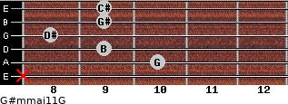 G#m(maj11)/G for guitar on frets x, 10, 9, 8, 9, 9