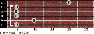 G#m(maj11)#5/C# for guitar on frets 9, 10, 9, 9, 9, 12