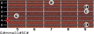 G#m(maj11)#5/C# for guitar on frets 9, x, 5, 9, 9, 7