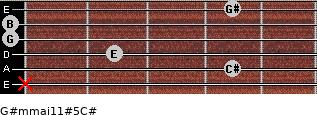 G#m(maj11)#5/C# for guitar on frets x, 4, 2, 0, 0, 4