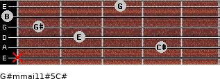 G#m(maj11)#5/C# for guitar on frets x, 4, 2, 1, 0, 3