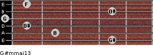 G#m(maj13) for guitar on frets 4, 2, 1, 0, 4, 1