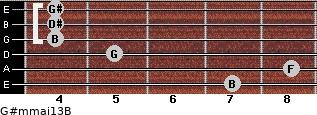 G#m(maj13)/B for guitar on frets 7, 8, 5, 4, 4, 4