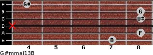G#m(maj13)/B for guitar on frets 7, 8, x, 8, 8, 4