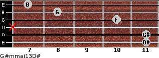 G#m(maj13)/D# for guitar on frets 11, 11, x, 10, 8, 7