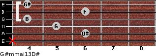 G#m(maj13)/D# for guitar on frets x, 6, 5, 4, 6, 4