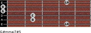 G#m(maj7)#5 for guitar on frets 4, 2, 2, 0, 0, 4