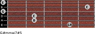 G#m(maj7)#5 for guitar on frets 4, 2, 2, 0, 5, 0